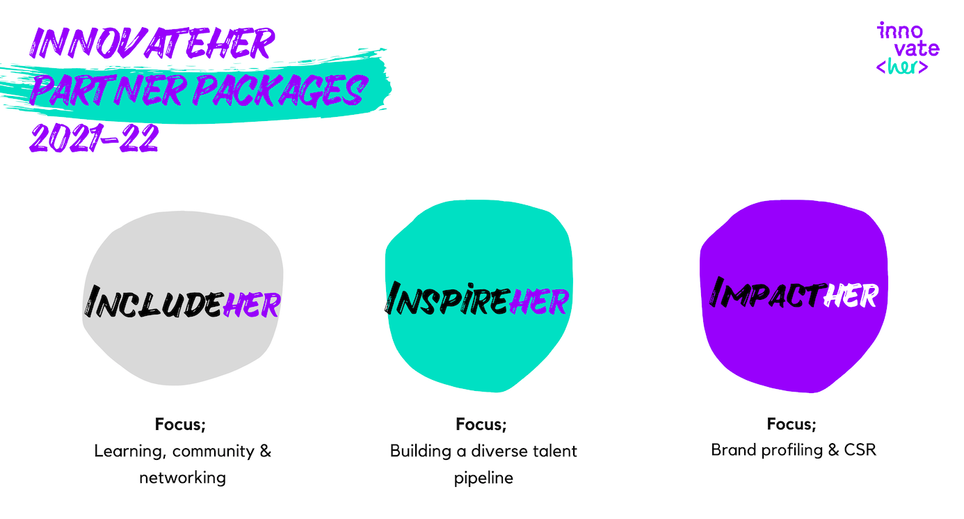 Package titles; IncludeHer, InspireHer and ImpactHer